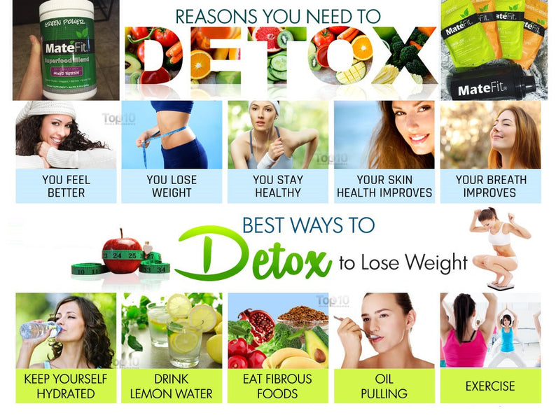 MateFit Here are 10 reasons you absolutely need to detox for better health