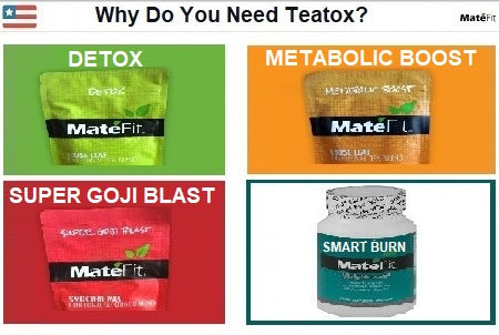 Everything you need to know about teatox - How teatox works - Should you try a teatox?