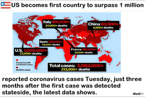 US becomes first country to surpass 1 million coronavirus cases COVID-19