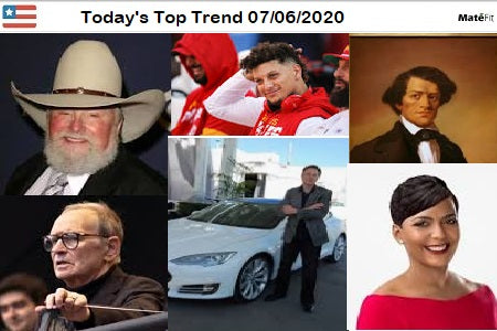 News Todays Trend 8 top searches on google 07062020
