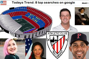 Todays Trend: 8 top searches on google