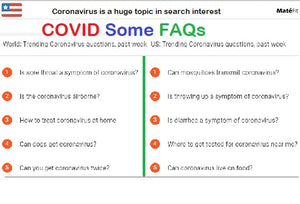 Weekly Trend: World and US Trending Coronavirus questions, past week 2020-07