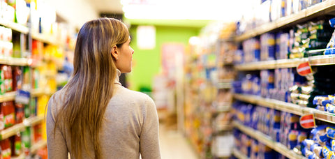American Household spending 7 surprising facts about food prices