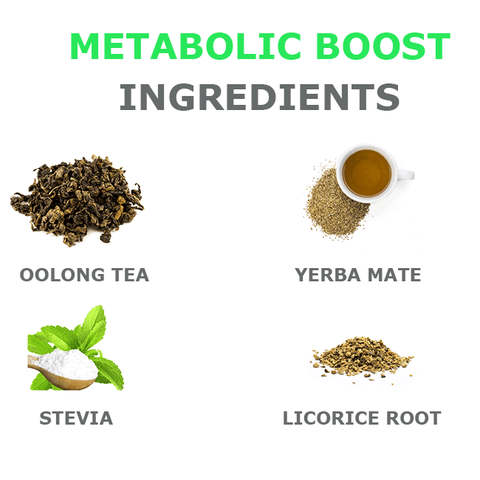 MateFit Metabolic Boost  Ingredients  This product is made from the following ingredients - Organic Yerba Mate, Sechung Oolong Tea, Organic Pinhead Gunpowder Tea, Organic Angelica Root Powder, Guarana Seed Powder, Organic Licorice Root cut and Organic Stevia