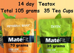 What is a teatox diet? Tea + detox = teatox