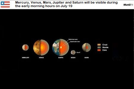 News Mercury, Venus, Mars, Jupiter and Saturn will be visible during the early morning hours on July 19 - Teatox Co