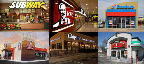 Teatox - 10 fast-food restaurants with the highest customer satisfaction