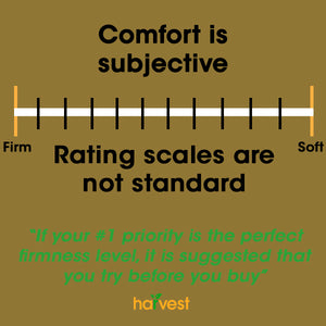 Illustration depicts a confusing comfort scale to rate a mattresses comfort level. There is no standard scales in measuring comfort.