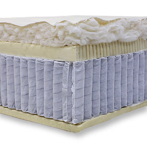 Product Photography should show you exactly what's inside.  Our images properly depict our interiors. We are proud of what we put inside our Harvest Mattresses. Authentic image of the inside of our Harvest mattress