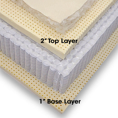 Harvest Green Original Mattress Features A Total of 3 Inches Of GOLS Certified Organic Dunlop Latex