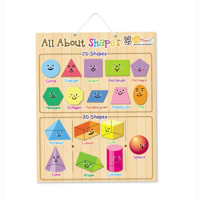 My Kids Magnet New All About Shape Magnetic Board