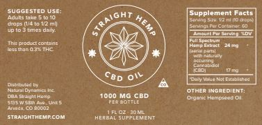 Hemp Oil Ingredients Label