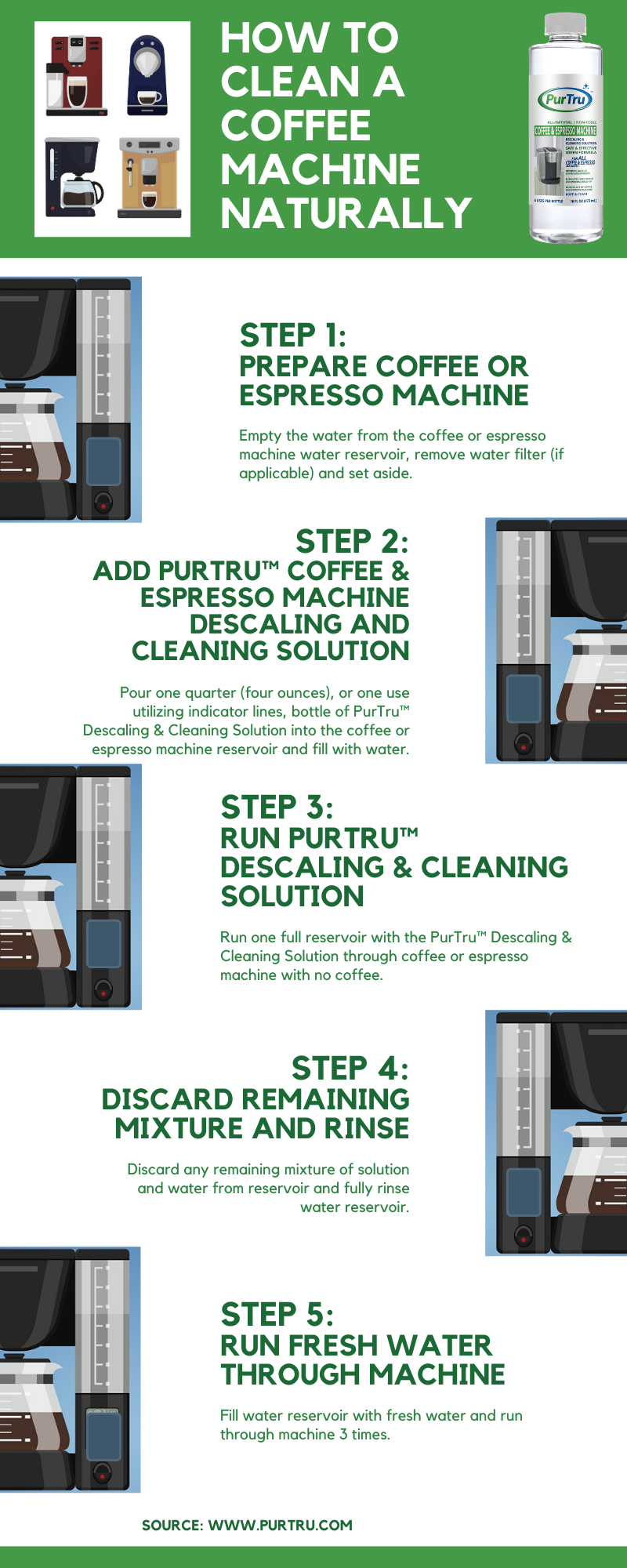 Infographic How To Clean Your Coffee & Espresso Machine Naturally