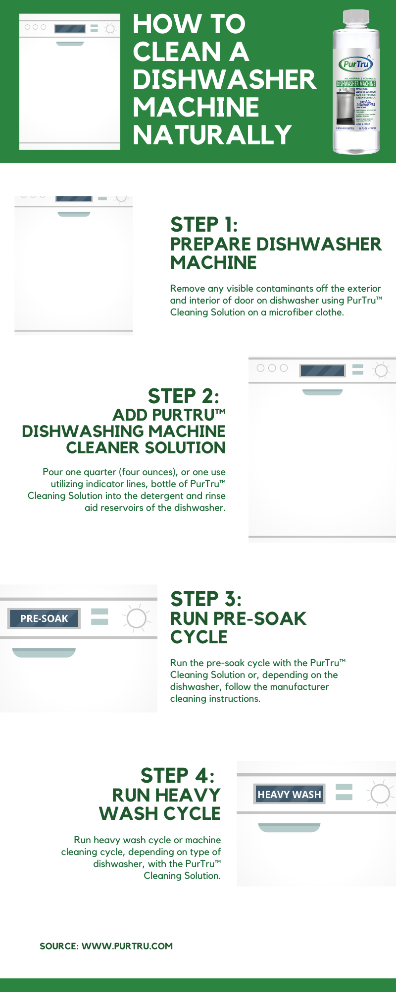 Infographic How To Clean A Dishwasher Machine Naturally