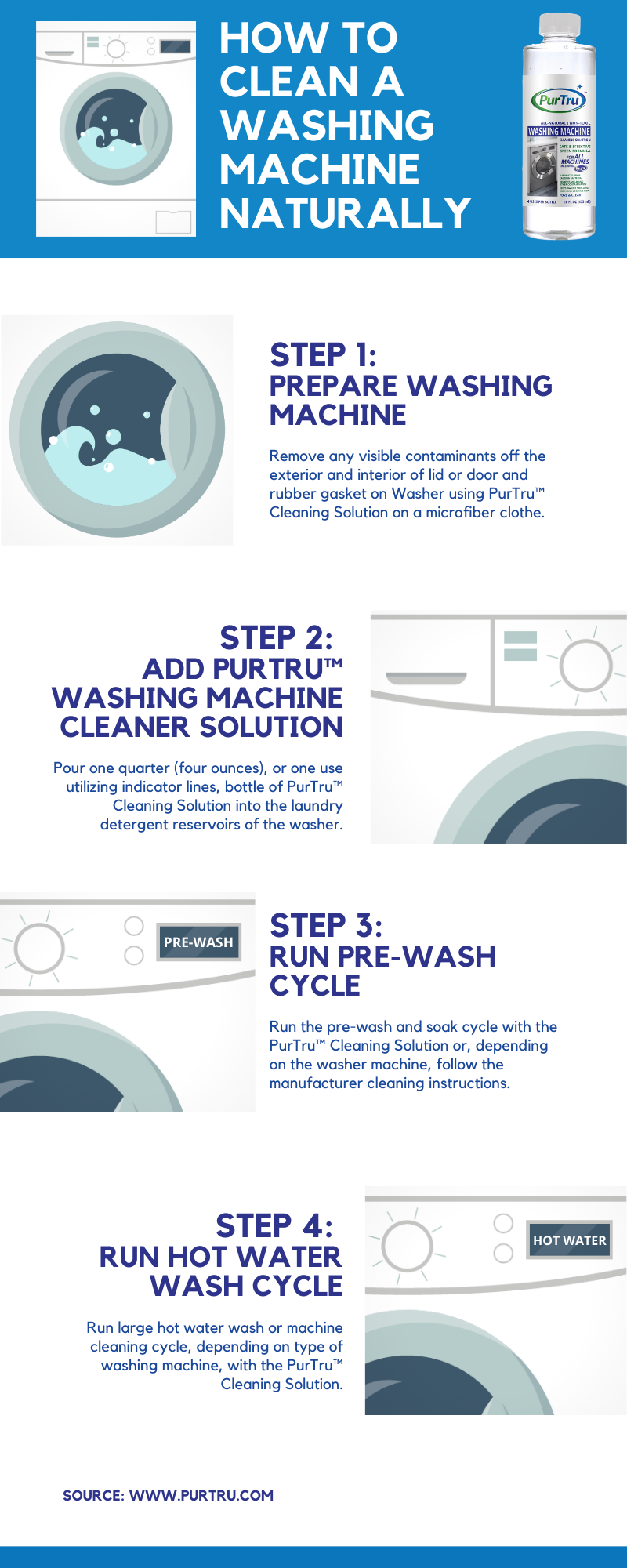 Infographic How To Clean A Washing Machine Naturally