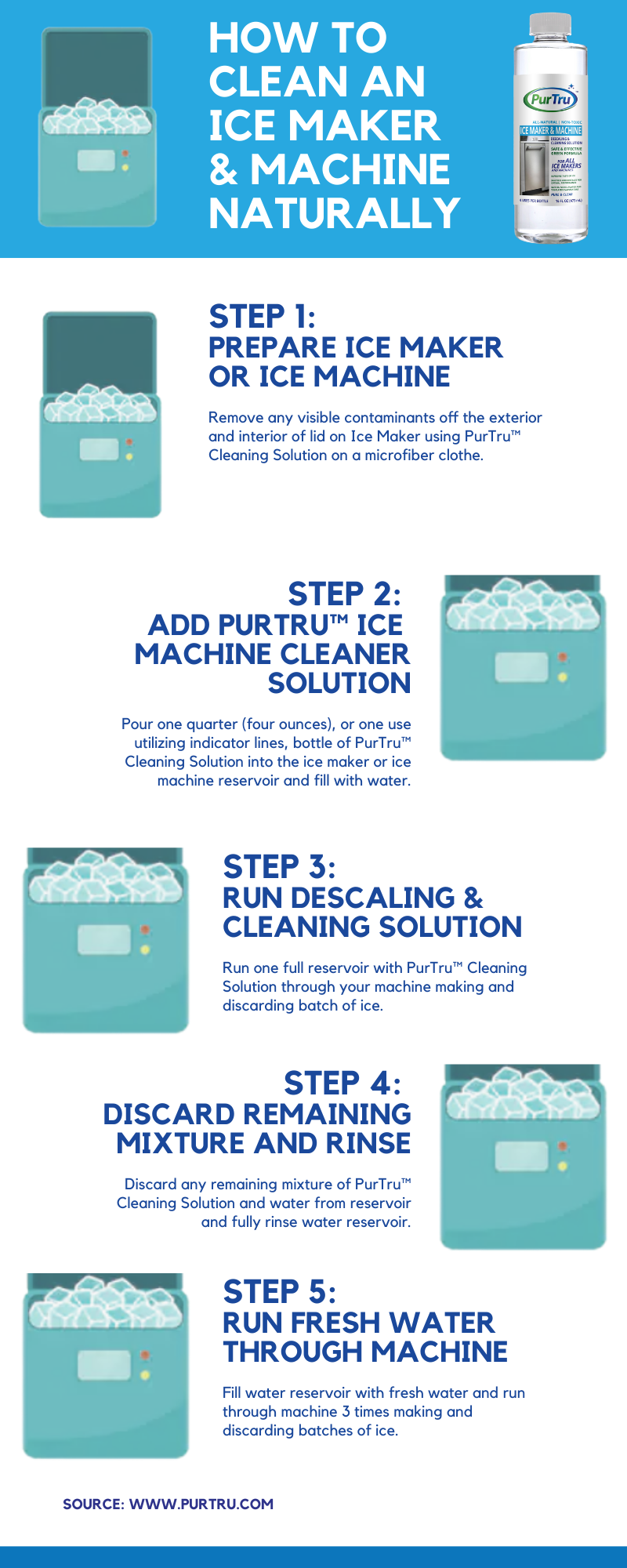Infographic How To Clean Your Ice Maker Naturally