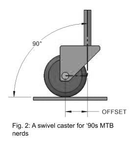 Wolf Tooth GeoShift Angle Headset explained, swivel caster example