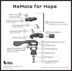 ReMote for Hope brakes diagram
