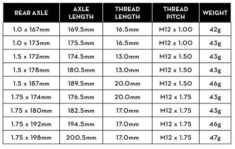 Wolf Tooth rear Axle Size Chart