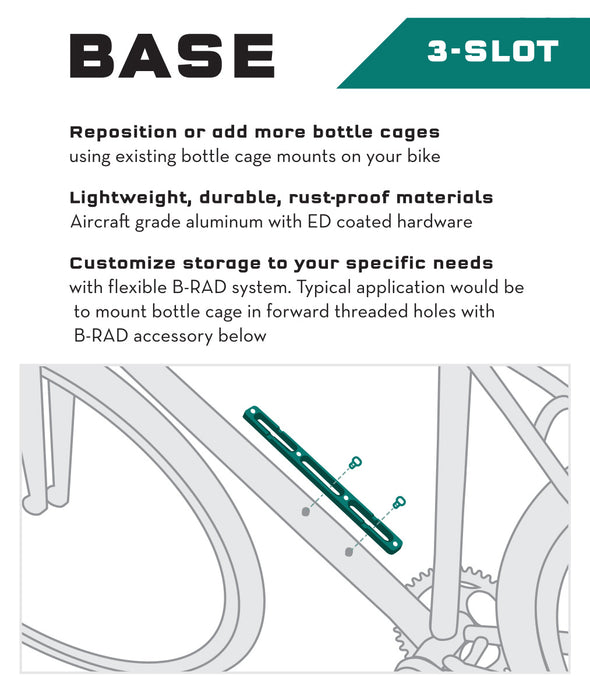 Base 3-slot use and installation instructions