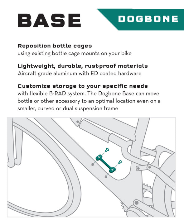 Base dogbone use and installation instructions