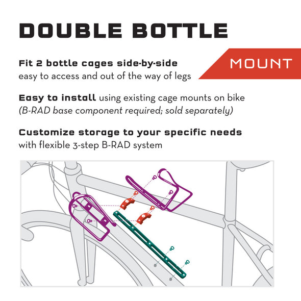 Double Bottle Mount use and installation illustration