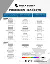 Wolf Tooth Headset Selection Guide