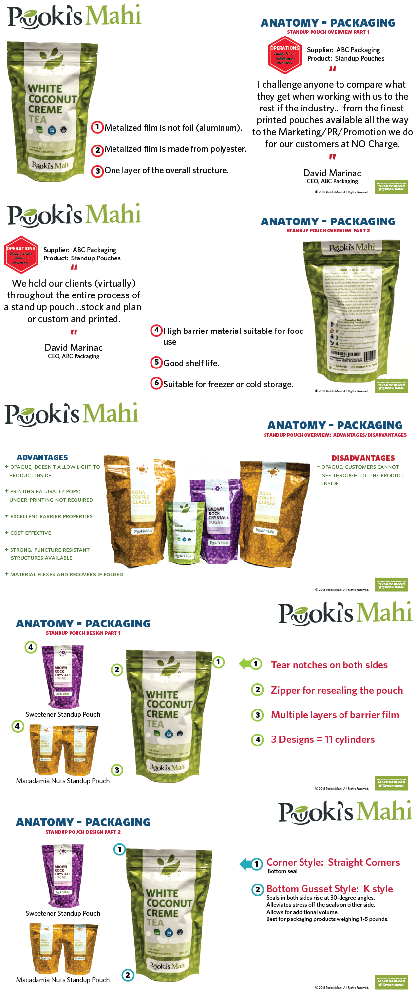 Infographic:  Pooki's Mahi Anatomy of Packaging:  Standup Pouches