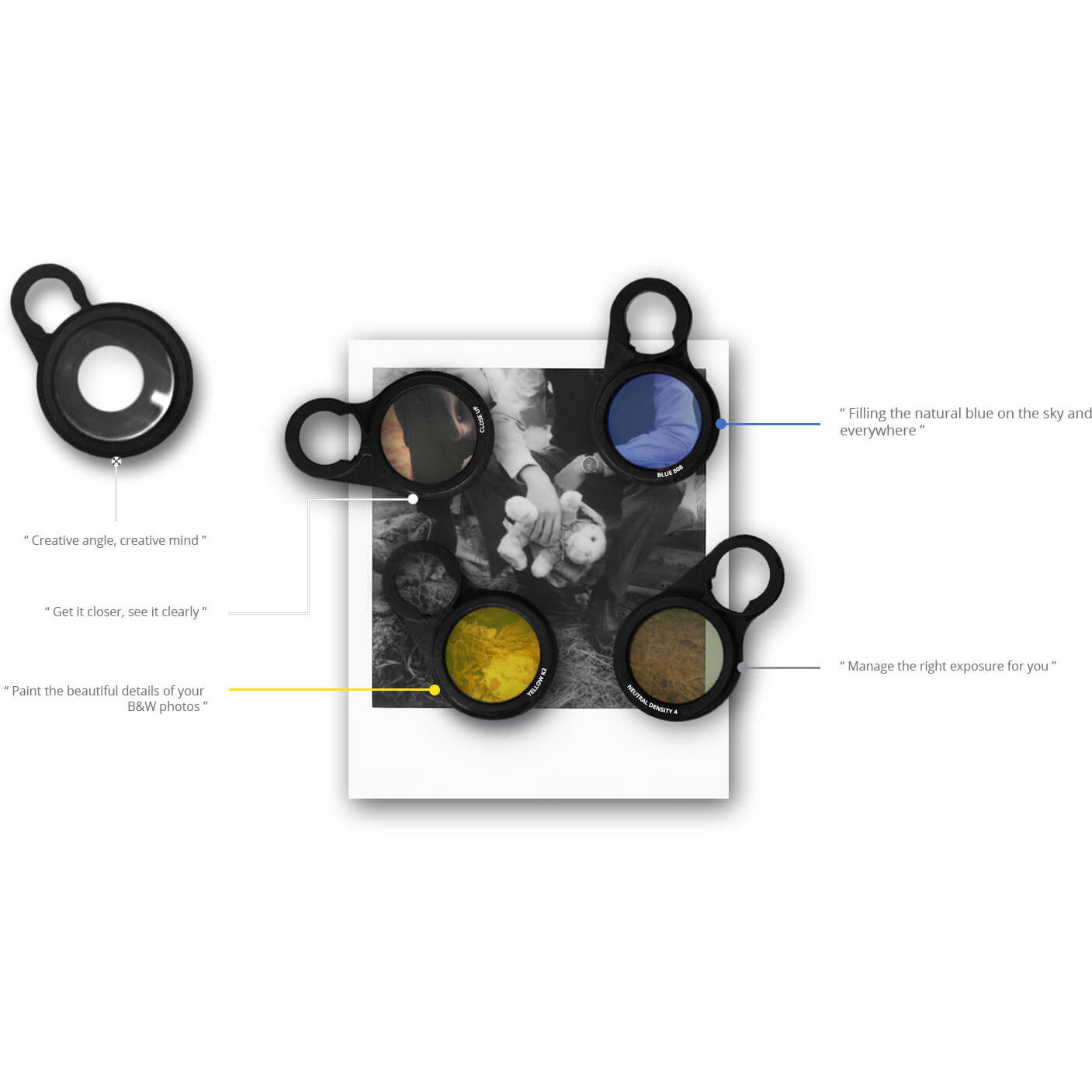 MiNT Lens Set FOR SX-70 Cameras