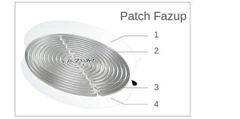 Patch Fazup