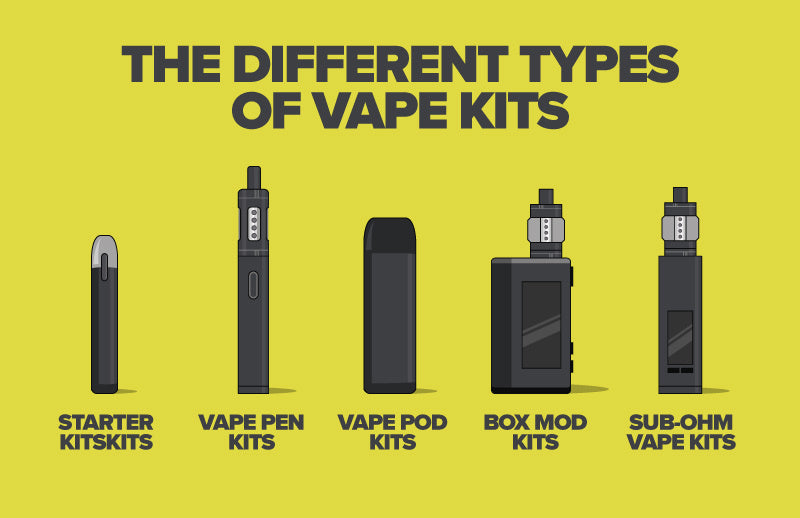 How to Choose best vape kit for you