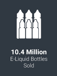10.3 Million E-Liquids Bottle sold