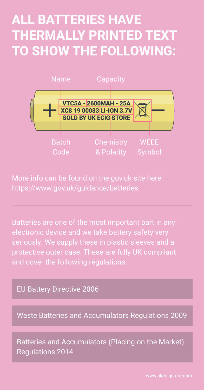 All batteries have thermally printed text to show the following