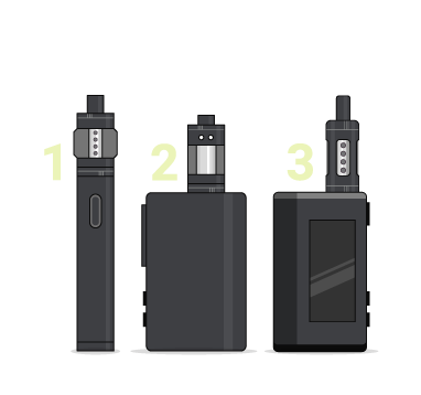 How to Choose your first kit