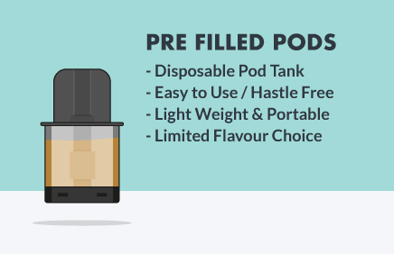 Prefilled Pods Collection