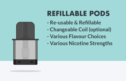Refillable Pods Collection