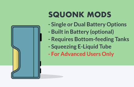 Squonk Mods Collection