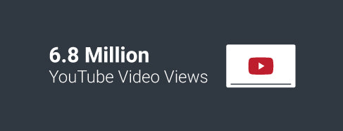 6.8 million youtube video views