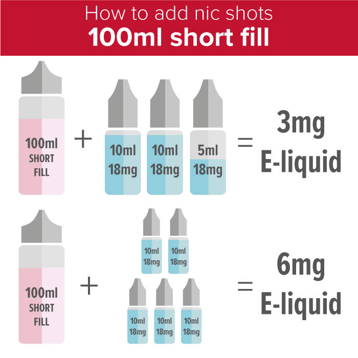 How to add nicotine to a 100ml short fill e-liquid