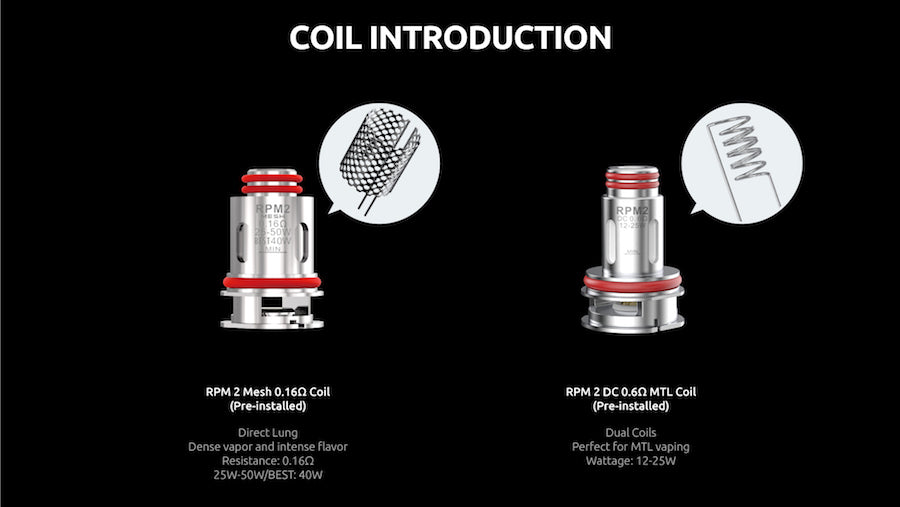 The New Coils of the RPM Series: RPM 2 Coils