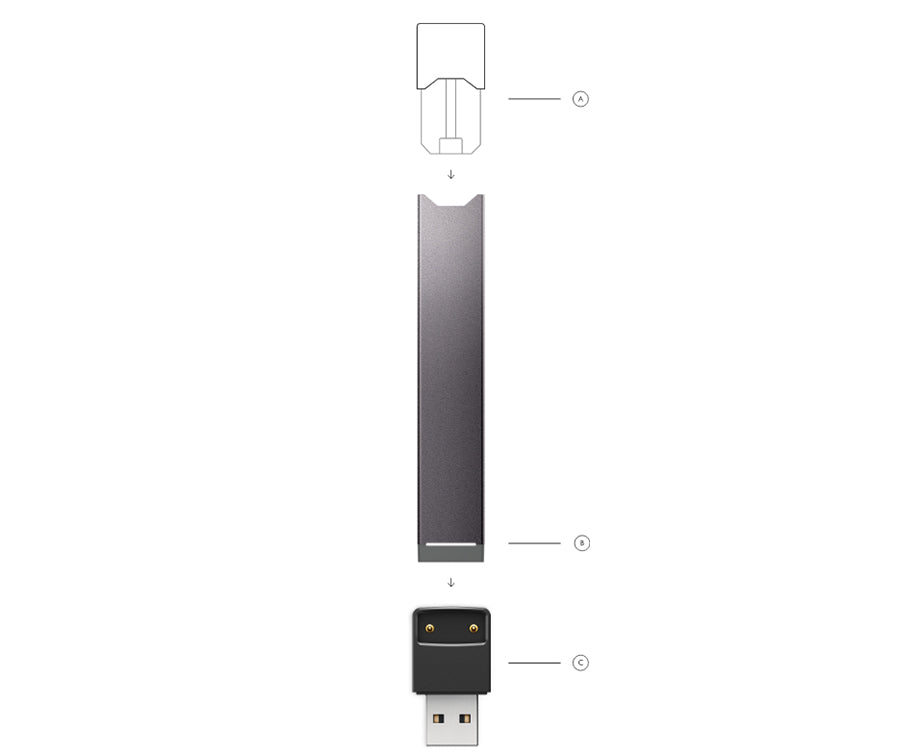 How does the Juul C1 Work - JUULPODS