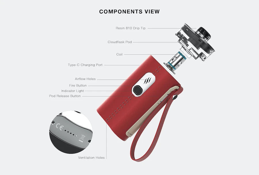 Aspire Cloudflask Pod Kit | Components View