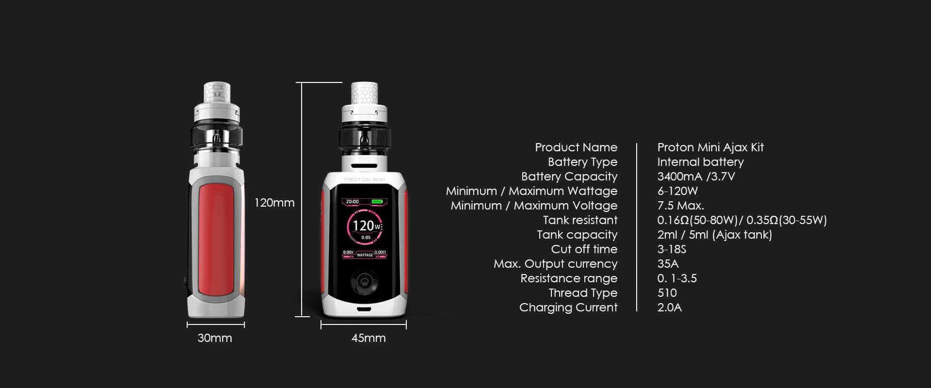Proton Mini Ajax Kit Specifications