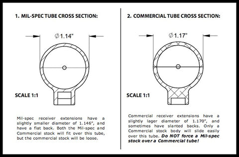 Different Dimensions of Mil Spec and Commercial AR 15 Buffer Tubes