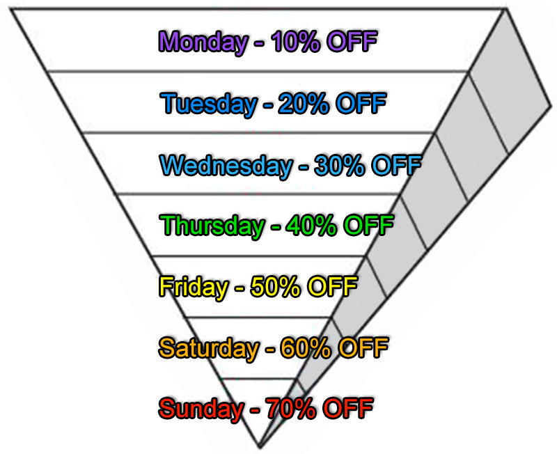 NT FAIRING Seven days discounts for the week!!