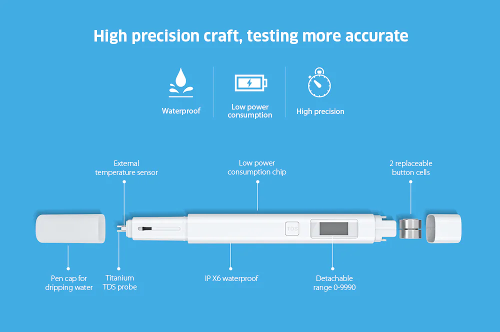 TDS Water Quality Tester Pen