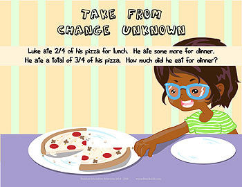 Take From Change Unknown - Pizza