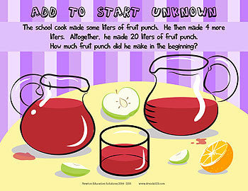 Add to Start Unknown - Punch