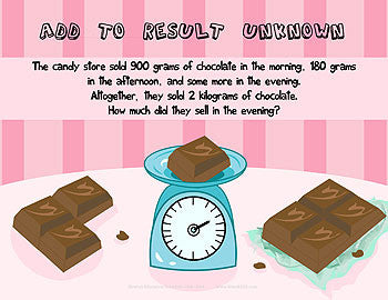 Add to Result Unknown - Chocolate
