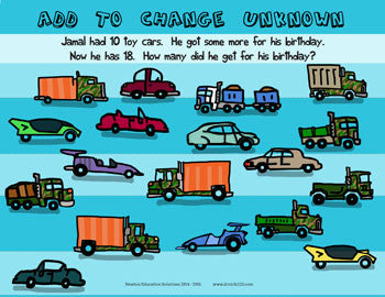 Add To Change Unknown - Cars